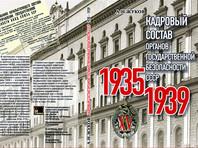 """Общество """"Мемориал"""" создало базу Кадровый состав сотрудников органов государственной безопасности СССР 1935-1939"""", которая является наиболее полным перечнем сотрудников НКВД времен Большого террора"""
