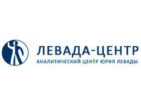 """""""Левада-Центр"""" извинился за ошибку"""