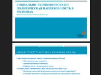 Аналитики Комитета гражданских инициатив (КГИ) Алексея Кудрина в четверг, 2 марта, представили доклад, в котором проанализировали уровень социально-экономической и политической напряженности в регионах России за второе полугодие 2016 года
