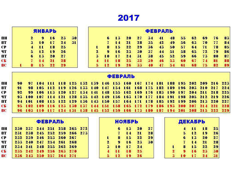 Шутки по поводу погоды заполнили соцсети, заставили россиян придумать календарь с февралем на 200 дней, а россиянок - забыть о необходимости худеть к лету, так как все равно носить придется пуховики