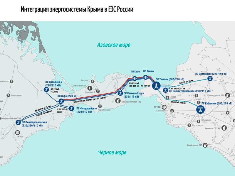 Объекты энергетического моста в Крыму взяла под охрану вневедомственная охрана Росгвардии