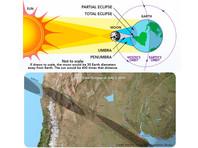 Полное затмение Солнца произойдет 2 июля, но россияне его не увидят