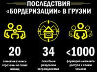 """Amnesty International: Россия своей """"бордеризацией"""" нарушила права и свободы жителей 34 сел на границе с Грузией"""