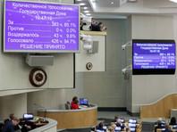 Госдума окончательно приняла пакет поправок в Конституцию, включая поправку об обнулении срока Путина