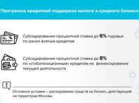 """Власти Москвы запустят """"беспрецедентную программу"""" кредитной поддержки бизнеса"""