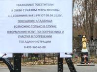 Введенское кладбище, апрель 2020 года