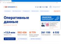 В департаменте здравоохранения Москвы объяснили, что столица передает на сайт стопкоронавирус.рф ежедневные оперативные данные о смертности от коронавируса