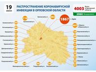 В пятницу в Орловской области число заболевших коронавирусом выросло до 4 003 человек. 45 жителей региона скончались после заражения COVID-19