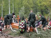 Похороны пациентов, умерших от коронавируса, на Бутовском кладбище