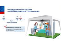 Мосгоризбирком категорически против голосования по поправкам в конституцию в шатрах