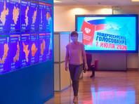 Большинство россиян одобрили внесение поправок в Конституцию РФ. Изменения поддержали 77,92% проголосовавших, против выступили 21,27%. Северные регионы в этом голосовании отличились низкой явкой