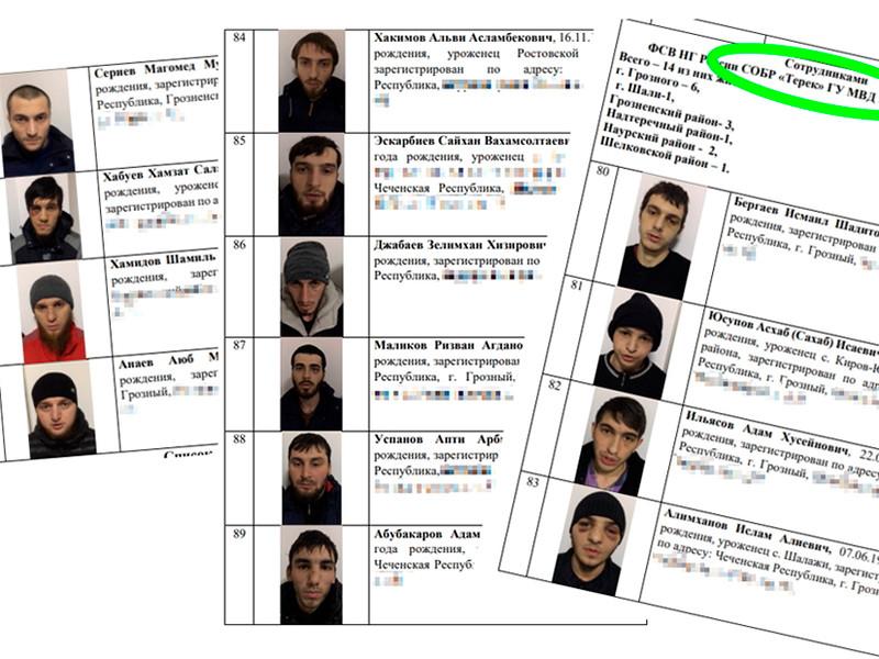 """""""Новая газета"""" опубликовала первую часть расследования, посвященного внесудебным казням в Чечне. В распоряжении издания оказались документы чеченского МВД, свидетельствующие о том, что ряд погибших людей были задержаны сотрудниками правоохранительных органов"""