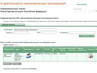"""Минюст: Фонд Пономарева* """"В защиту прав заключенных""""* не исключен из списка """"иноагентов"""""""