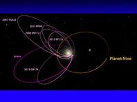 """Открытую загадочную """"планету икс"""" сразу связали с мифической планетой-убийцей Нибиру"""