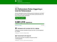 Петиция о втором референдуме по Brexit набрала за сутки 2 млн подписей