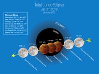 Землян ждет второе суперлуние за месяц - 31 января оно будет кроваво-голубым