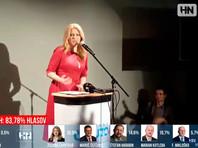 На президентских выборах в Словакии будет второй тур