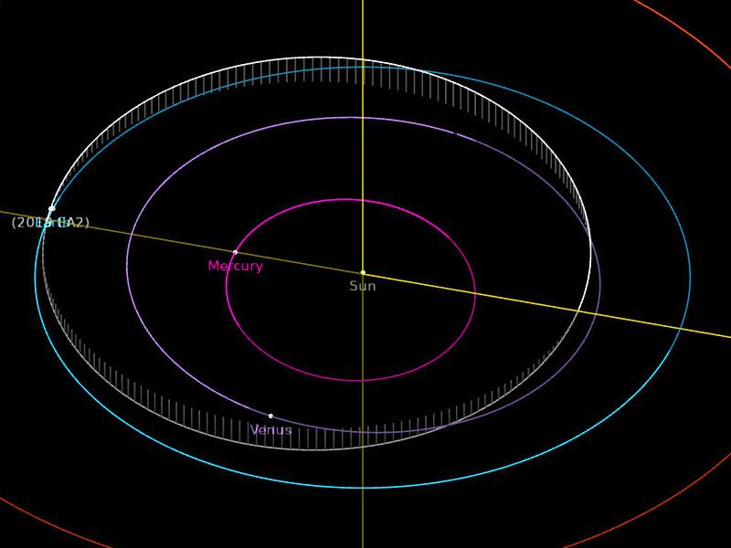 К Земле приближается астероид крупнее знаменитого челябинского