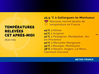 Жара во Франции побила абсолютный рекорд - плюс 46°C. Июнь 2019 года стал в Европе самым теплым в истории