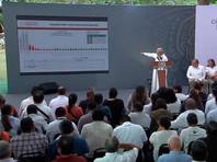 """Обрадор подчеркнул, что ситуация """"развивается хорошо, совсем не так, как думают эксперты"""", и выразил уверенность в том, что прогноз по увеличению ВВП к концу года на 2% сбудется. В 2018 году мексиканская экономика выросла на 2%"""