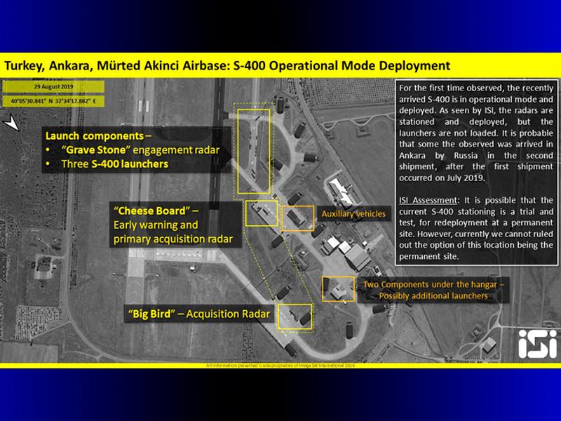 Израильская компания ImageSat опубликовала спутниковые снимки С-400 в Турции