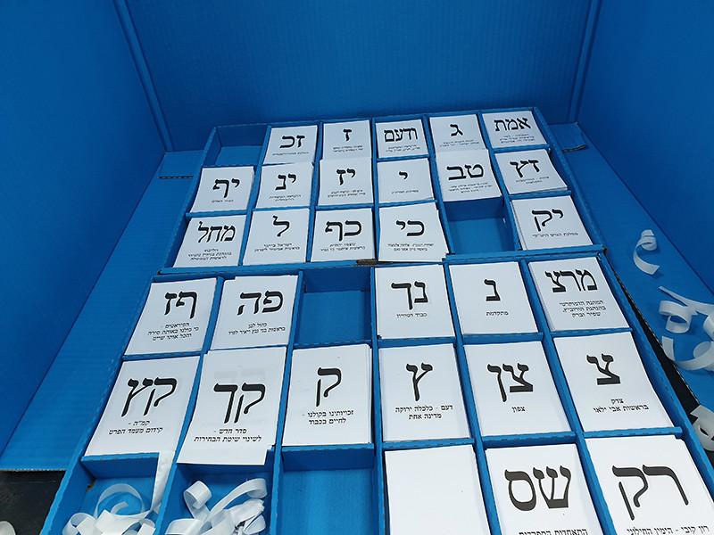 На израильских выборах в Кнессет на одна из партий не смогла сформировать большинство