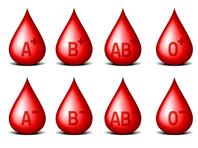 Ученые Германии, Норвегии, Британии и Китая установили, у людей с какой группой крови выше риск заболеть COVID-19
