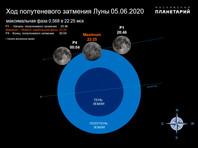 5 июня жители Земли увидят полутеневое затмение Луны