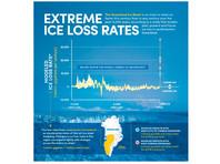 Новый расчет скорости таяния льдов Гренландии за последние 12 тысяч лет показал, что в XXI веке этот показатель стал рекордно высоким за всю постледниковую эпоху