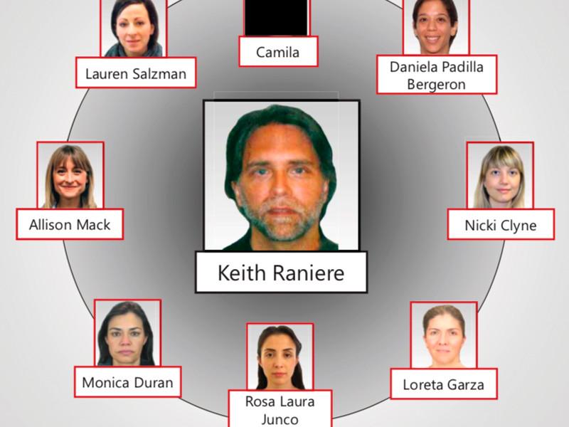 В США лидер секты Nxivm Кит Раньер, превращавший последовательниц в секс-рабынь, получил 120 лет тюрьмы