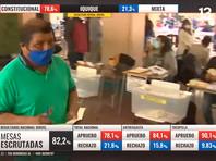 Чилийцы отвергли на референдуме конституцию, принятую при Пиночете