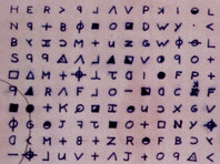 Трое экспертов по взлому кодов из США, Австралии и Бельгии разгадали одно из шифрованных посланий серийного убийцы Зодиака, который совершал преступления в конце 1960-х годов и остался непойманным