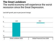 МВФ: из-за коронавируса мировая экономика в этом году сократится на 3%