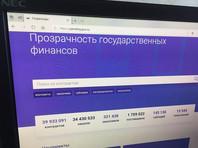 Счетная палата опубликовала мониторинг расходов бюджета на госзакупки по нацпроектам: предполагается, что данные на портале spending.gov.ru будут обновляться раз в месяц