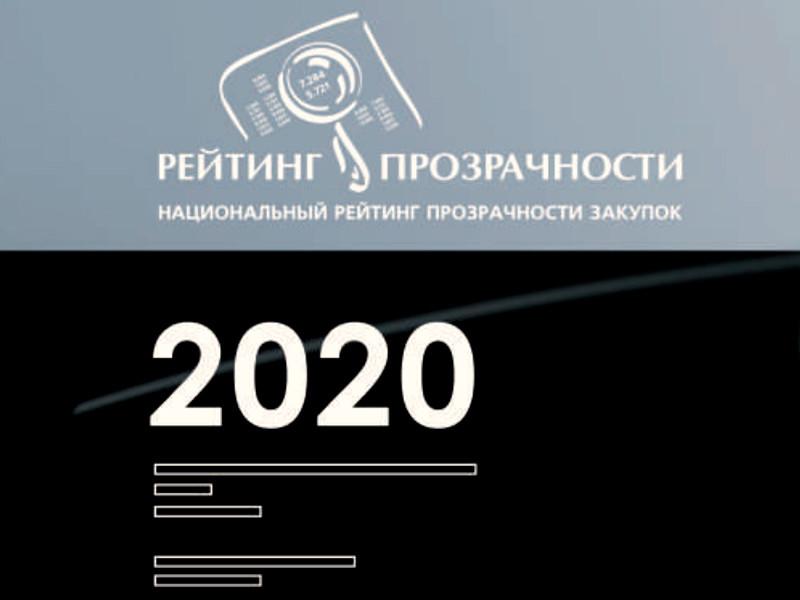 """Национальный рейтинг прозрачности закупок возглавили госкорпорация """"Росатом"""", Росстат, а также города Москва и Владивосток"""