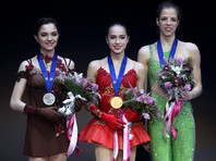 Фигуристка Загитова выиграла чемпионат Европы, оставив за спиной Медведеву