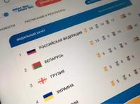 Сборная РФ идет к медальному рекорду на Европейских играх в Минске