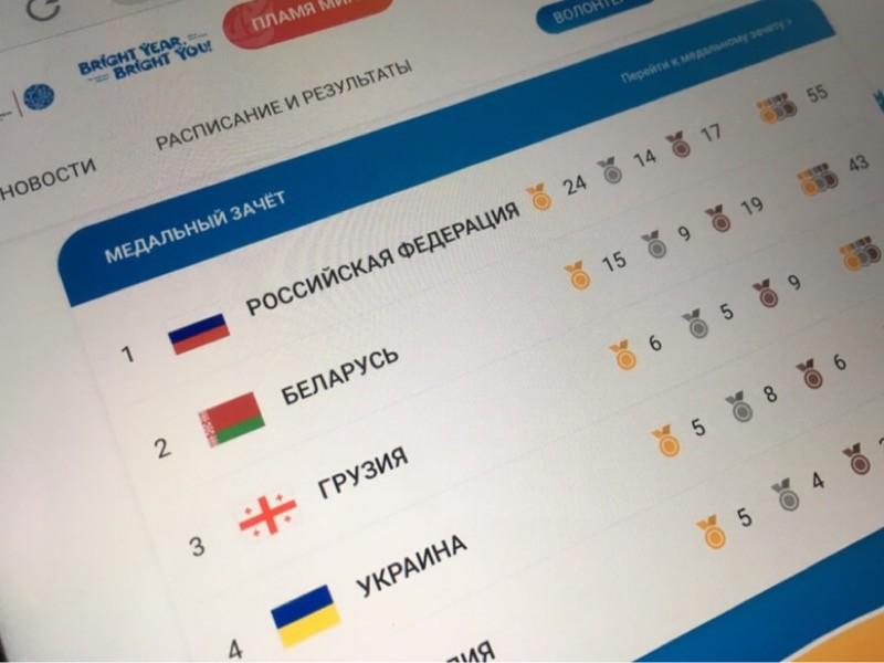 Сборная РФ сохранила лидерство в общекомандном зачете вторых Европейских игр в Минске после четвертого соревновательного дня