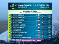 Российские биатлонисты не добрались до медалей в спринтерской гонке Кубка мира