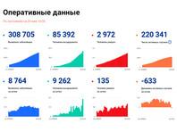 """Сергей Медведев: """"Отчуждение человека от статистики"""""""