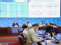 "Александр Шмелев: ""Итоги спецоперации ""обнуление"""