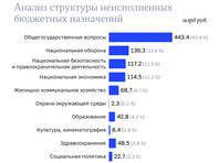 "Алексей Кудрин: ""Это был тяжелейший кризисный год"""