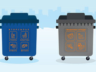 В Москве коммунальщики создали игру по раздельному сбору мусора