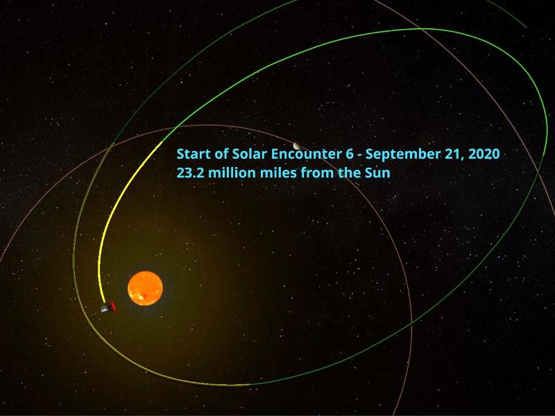 """Исследовательский зонд """"Паркер"""" обновил собственный рекорд сближения с Солнцем"""