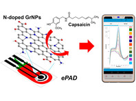 Графен помог ученым создать недорогой прибор для определения степени остроты перца