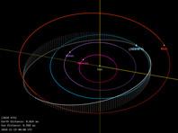 Небольшой астероид пролетел мимо Земли на рекордно близком расстоянии