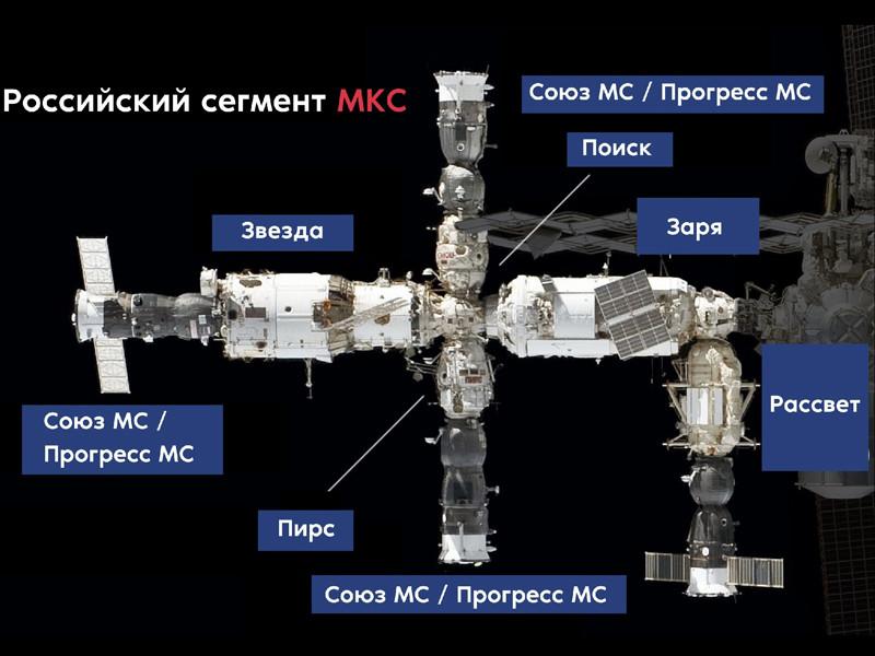 """Экипаж Международной космической станции (МКС) временно заделал несколько возможных мест утечки воздуха из российского модуля """"Звезда"""""""