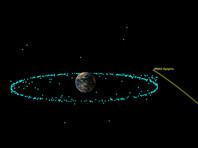В NASA пришли к выводу, что крупный астероид Апофис не представляет угрозы для Земли в ближайшие 100 лет