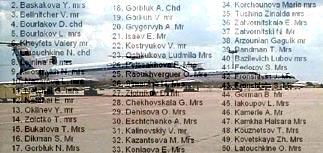 Имена пассажиров и экипажа погибшего Ту-154