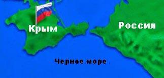 России подтвердили право на Крым и Севастополь